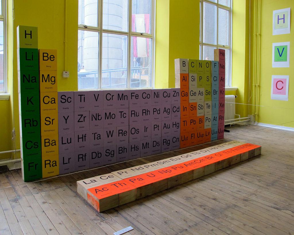 elementos tabla periódica